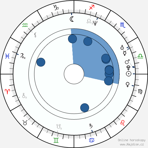 Harumi Inoue wikipedie, horoscope, astrology, instagram