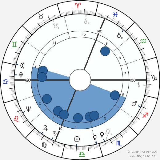 Herbert L. Beckington wikipedie, horoscope, astrology, instagram