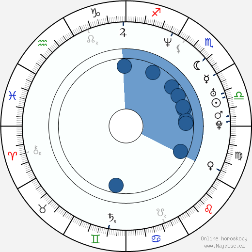 Hiroši Nagano wikipedie, horoscope, astrology, instagram
