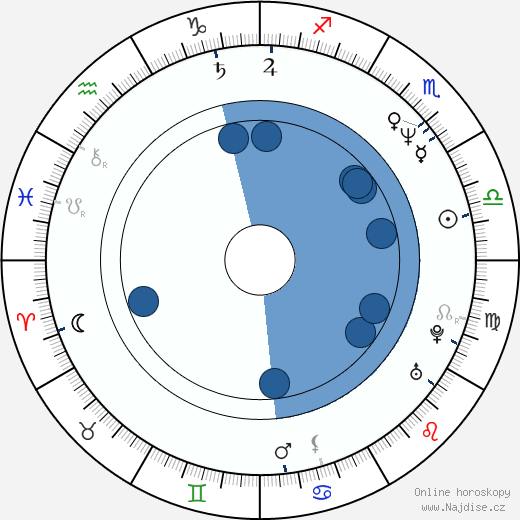 Hitomi Kuroki wikipedie, horoscope, astrology, instagram