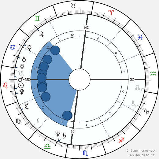 Hulk Hogan wikipedie, horoscope, astrology, instagram