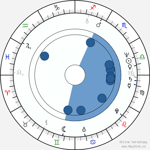 Ian McNeice wikipedie, horoscope, astrology, instagram