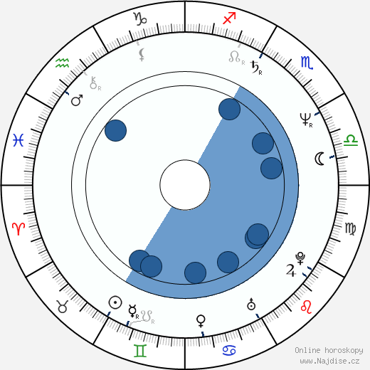 Ingvar Ambjørnsen wikipedie, horoscope, astrology, instagram
