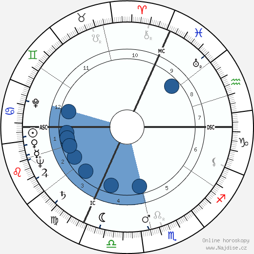 Isaac Stern wikipedie, horoscope, astrology, instagram