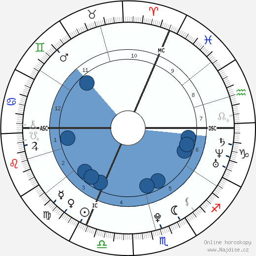 Izia Higelin wikipedie, horoscope, astrology, instagram