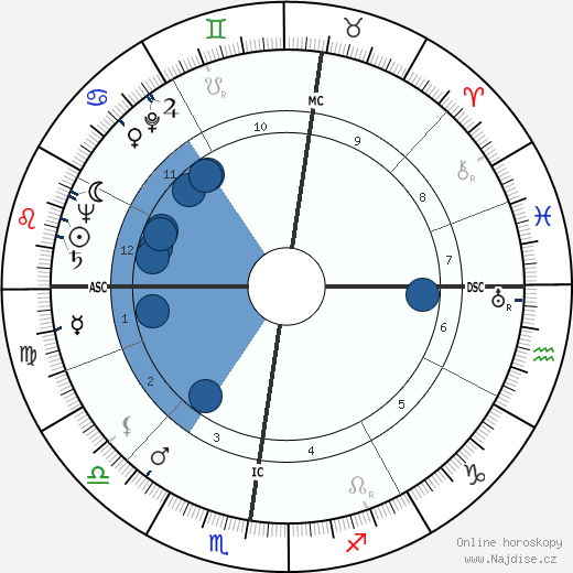 Jacqueline Laurent wikipedie, horoscope, astrology, instagram