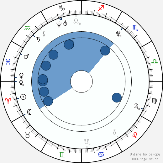 Jacquelyn Jablonski wikipedie, horoscope, astrology, instagram