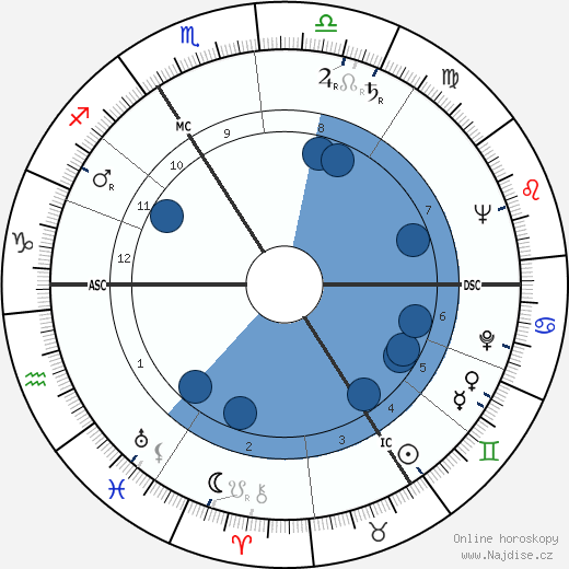 Jacques Poitrenaud wikipedie, horoscope, astrology, instagram