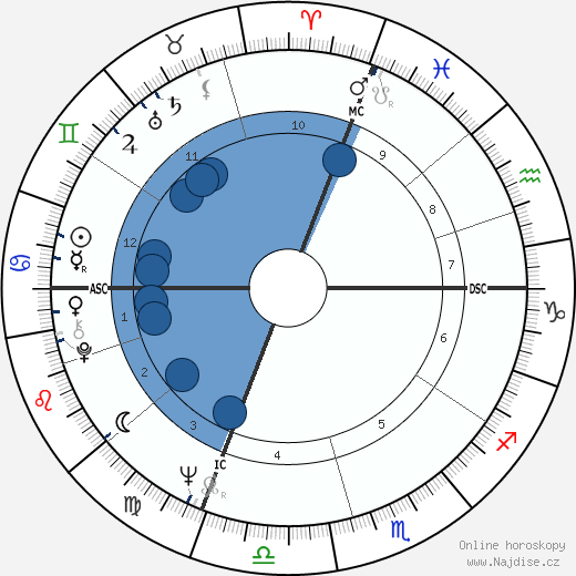 Jacques Toubon wikipedie, horoscope, astrology, instagram
