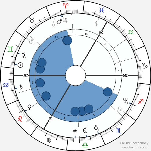 Jamel Debbouze wikipedie, horoscope, astrology, instagram