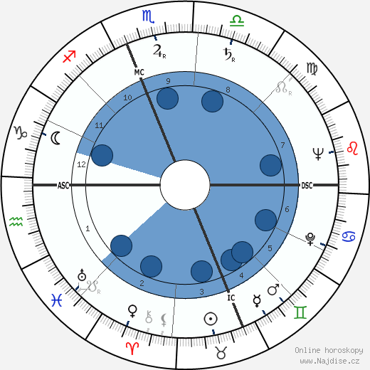 James R. Arnold wikipedie, horoscope, astrology, instagram