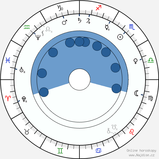 Jan Otto wikipedie, horoscope, astrology, instagram
