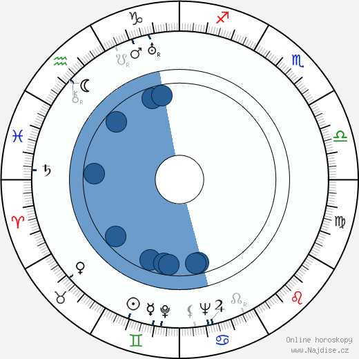 Jan Patočka wikipedie, horoscope, astrology, instagram
