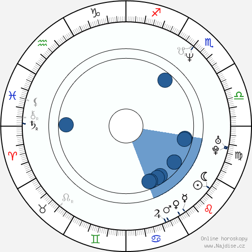 Jan Vondráček wikipedie, horoscope, astrology, instagram