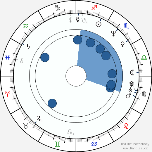 Janne Haavisto wikipedie, horoscope, astrology, instagram
