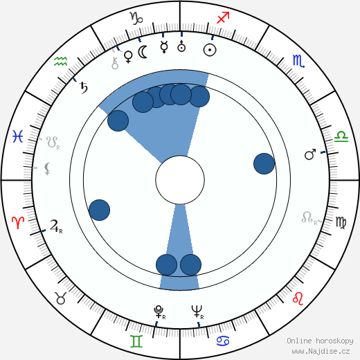 Jára Kohout wikipedie, horoscope, astrology, instagram