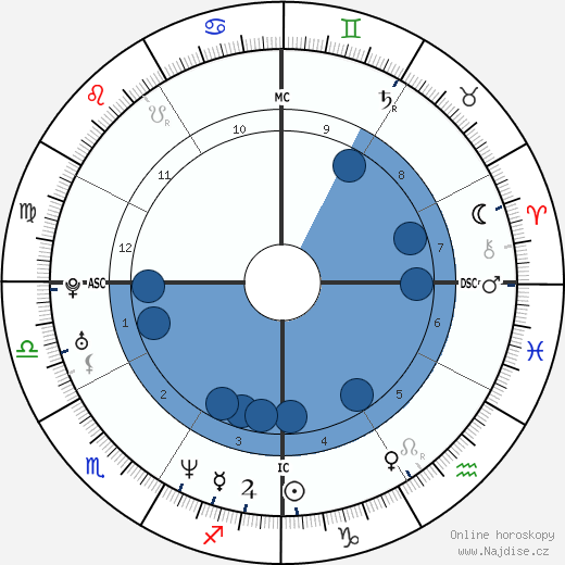 Jared Leto wikipedie, horoscope, astrology, instagram