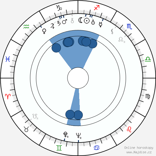 Jaroslav Marvan wikipedie, horoscope, astrology, instagram