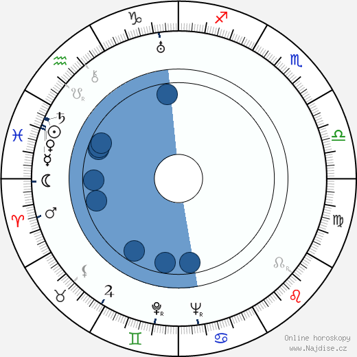 Jaroslav Sadílek wikipedie, horoscope, astrology, instagram