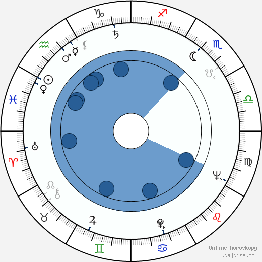 Jaroslav Tomsa wikipedie, horoscope, astrology, instagram