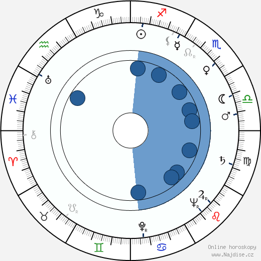 Jaroslav Vozáb wikipedie, horoscope, astrology, instagram