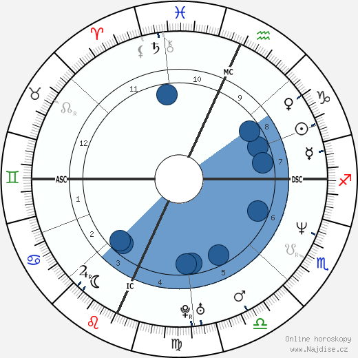 Jason Gould wikipedie, horoscope, astrology, instagram