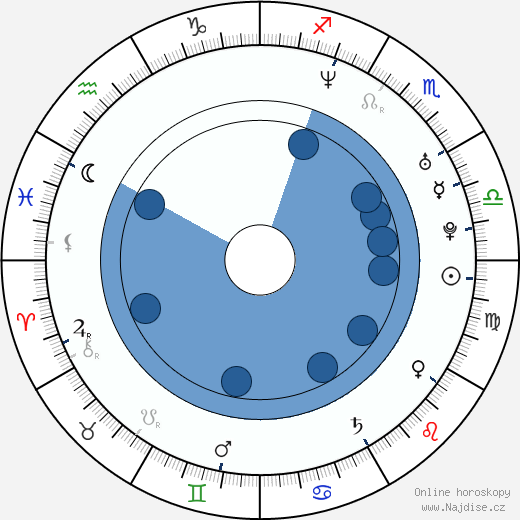 Jason Sudeikis wikipedie, horoscope, astrology, instagram