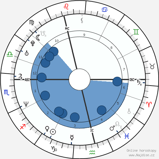 Jay Kay wikipedie, horoscope, astrology, instagram