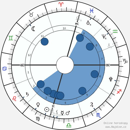 Jayden James Federline wikipedie, horoscope, astrology, instagram