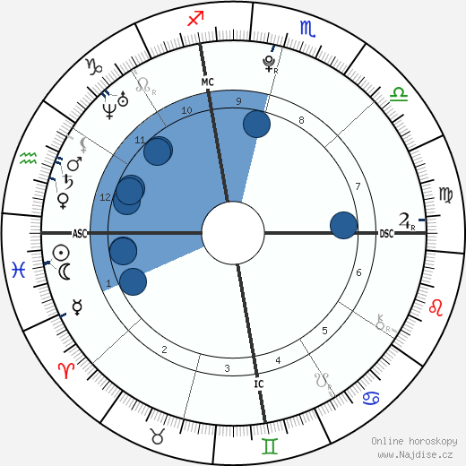 Jazmin Grace Grimaldi wikipedie, horoscope, astrology, instagram