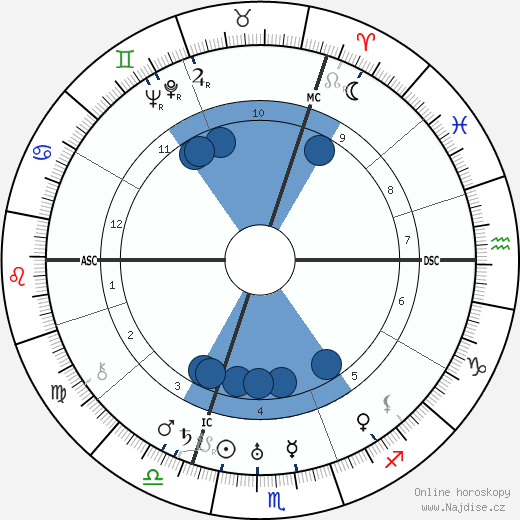 Jean Absil wikipedie, horoscope, astrology, instagram