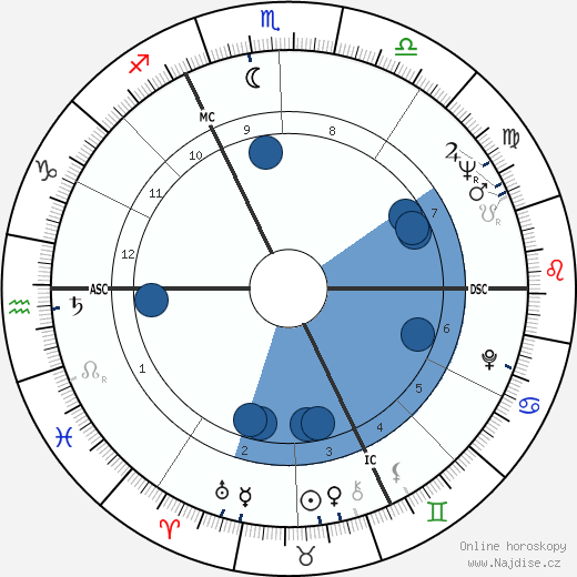 Jean Becker wikipedie, horoscope, astrology, instagram