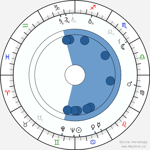 Jean Boyer wikipedie, horoscope, astrology, instagram