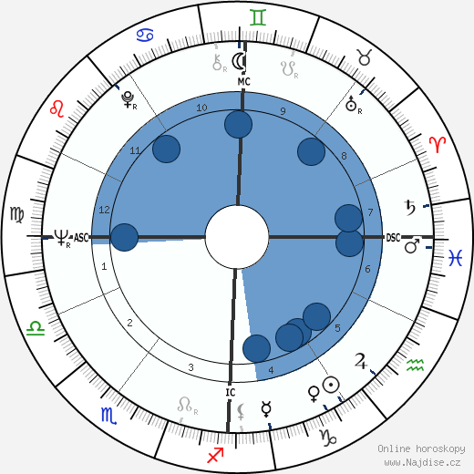 Jean Cabut wikipedie, horoscope, astrology, instagram