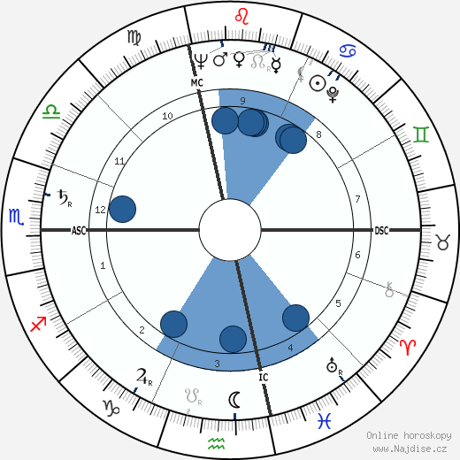 Jean Cau wikipedie, horoscope, astrology, instagram