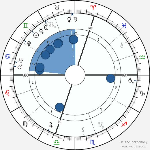 Jean Cayrol wikipedie, horoscope, astrology, instagram