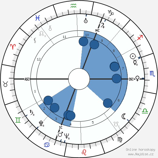 Jean Chamant wikipedie, horoscope, astrology, instagram
