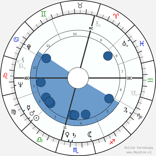 Jean-Charles Tacchella wikipedie, horoscope, astrology, instagram