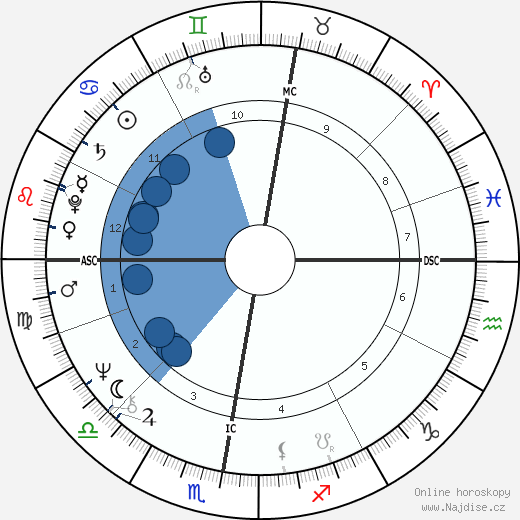 Jean Claude Frison wikipedie, horoscope, astrology, instagram