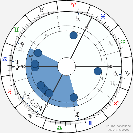 Jean Crépin wikipedie, horoscope, astrology, instagram
