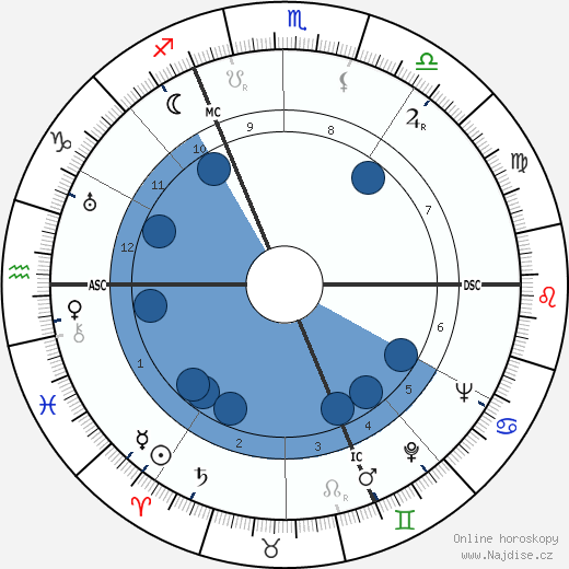 Jean Darcante wikipedie, horoscope, astrology, instagram