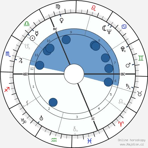 Jean Davy wikipedie, horoscope, astrology, instagram