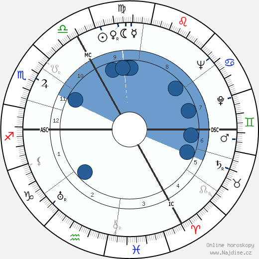 Jean de Beer wikipedie, horoscope, astrology, instagram