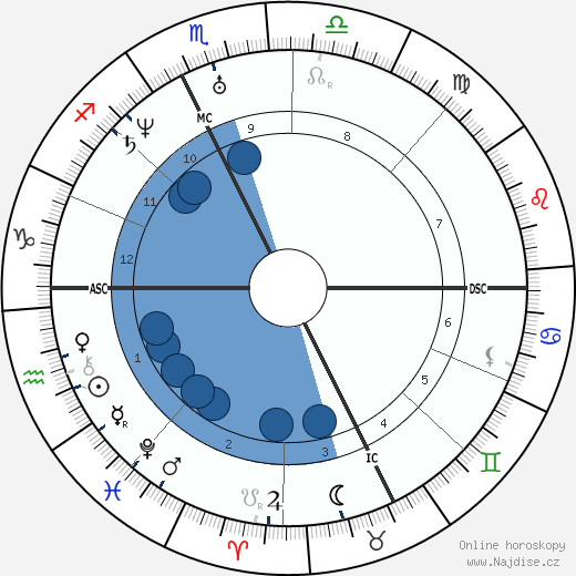 Jean de Quatrefages de Breau wikipedie, horoscope, astrology, instagram