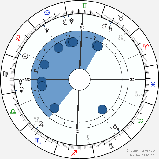Jean Deyrolle wikipedie, horoscope, astrology, instagram