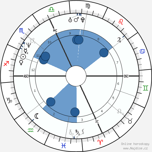 Jean Driscoll wikipedie, horoscope, astrology, instagram