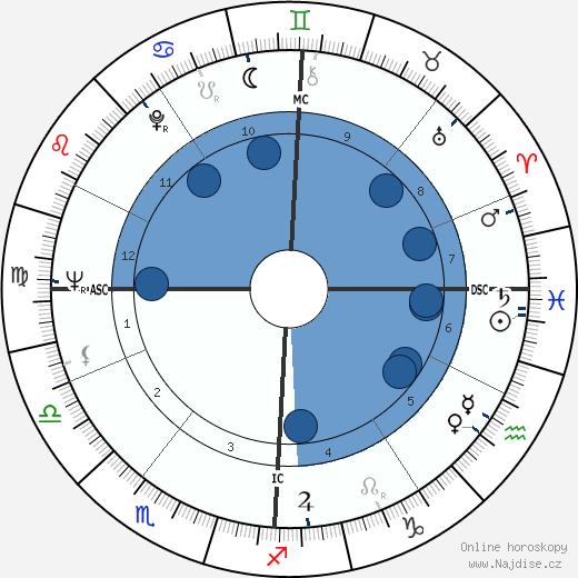 Jean-Edern Hallier wikipedie, horoscope, astrology, instagram