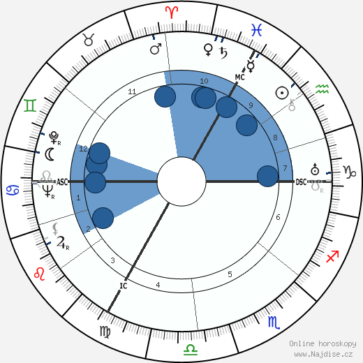 Jean Effel wikipedie, horoscope, astrology, instagram