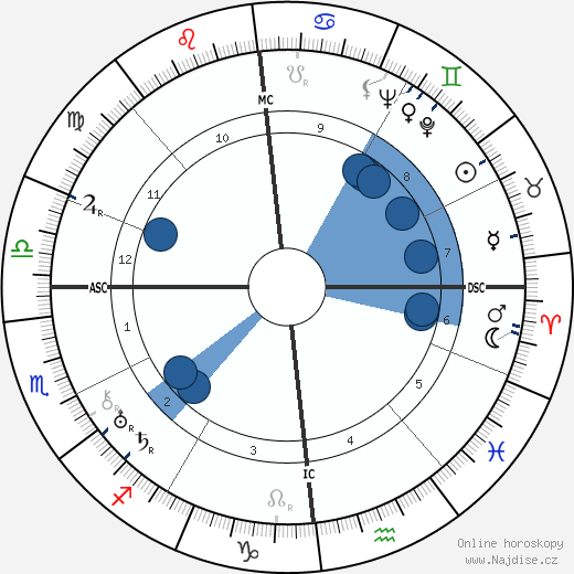 Jean Fautrier wikipedie, horoscope, astrology, instagram