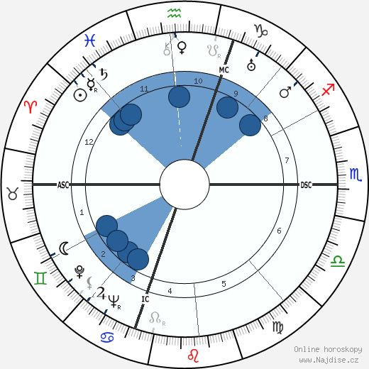 Jean Galia wikipedie, horoscope, astrology, instagram